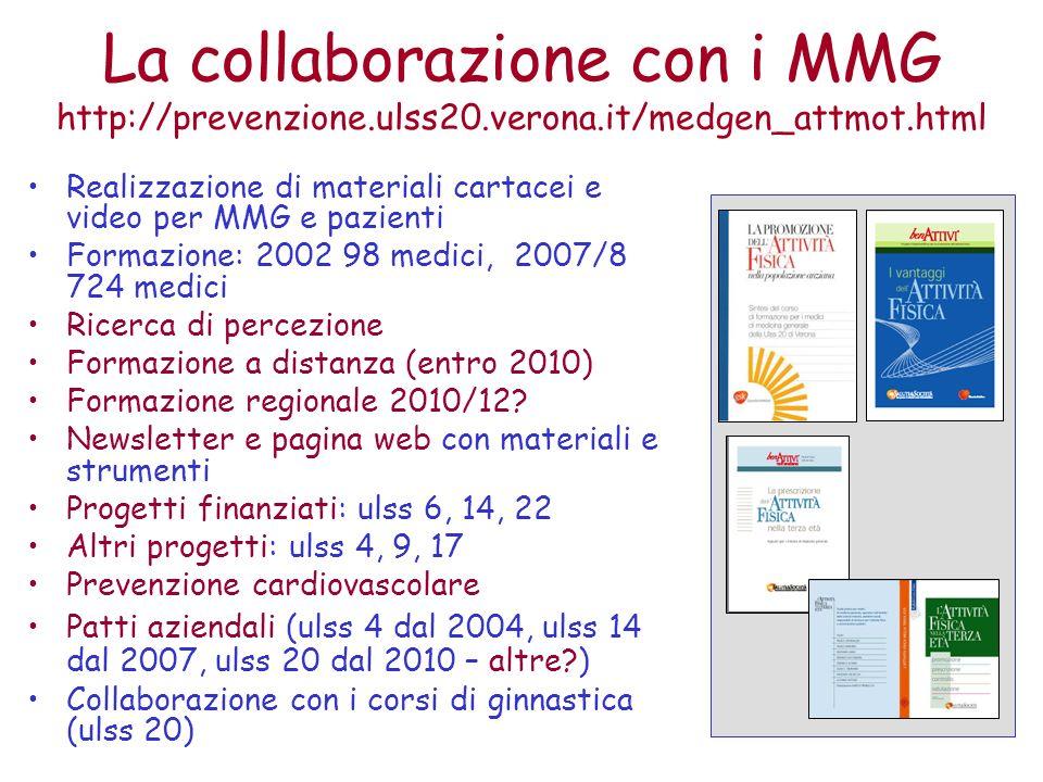 8 Promozione dellattività fisica nei pazienti con patologia cronica Patologia cardiovascolare ulss 2, 4, 9, 17, 20 (progetto Cariverona 2007/9) ulss 14 (formazione MMG 2009) Diabete ulss 3, 6, 7, 9, 13, 14, 15, 16, 17, 18, 20 (gruppi cammino, attività in palestra, counseling) Pazienti psichiatrici ulss 2 ulss 18 (gr cammino) ulss 20 Morbo di Parkinson ulss 20 (AF e formazione caregivers) ulss 21 (palestra) Obesità.