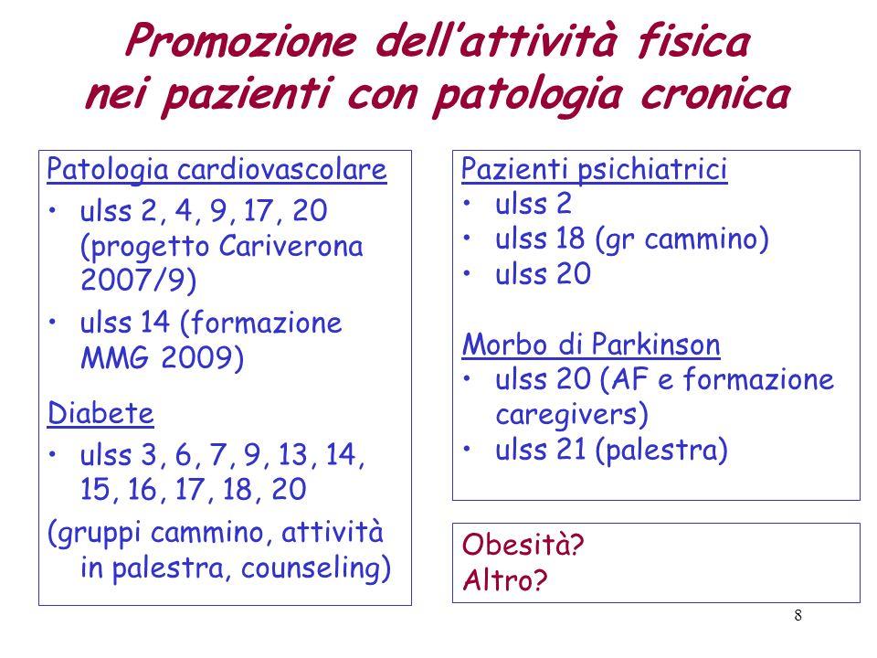 9 ULSS 20 attività per diabetici Studio 2005/2006 sui pazienti con diabete di tipo 2 cammino, bicicletta e counseling poi proseguito con: Progetto autonomo presso la diabetologia che coinvolge una laureata in S.