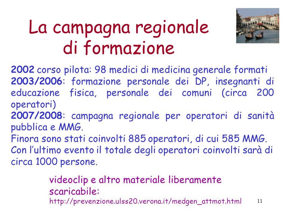 11 La campagna regionale di formazione 2002 corso pilota: 98 medici di medicina generale formati 2003/2006: formazione personale dei DP, insegnanti di