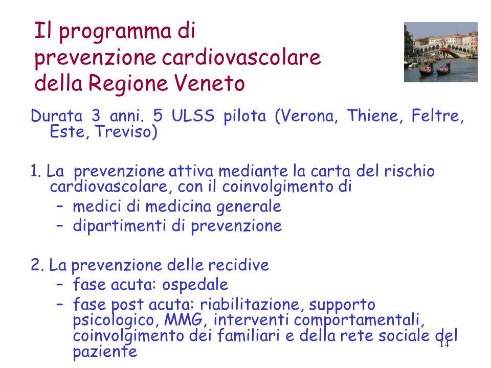 14 Il programma di prevenzione cardiovascolare della Regione Veneto Durata 3 anni. 5 ULSS pilota (Verona, Thiene, Feltre, Este, Treviso) 1. La prevenz
