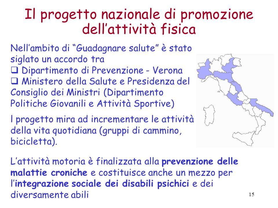 15 Il progetto nazionale di promozione dellattività fisica Nellambito di Guadagnare salute è stato siglato un accordo tra Dipartimento di Prevenzione