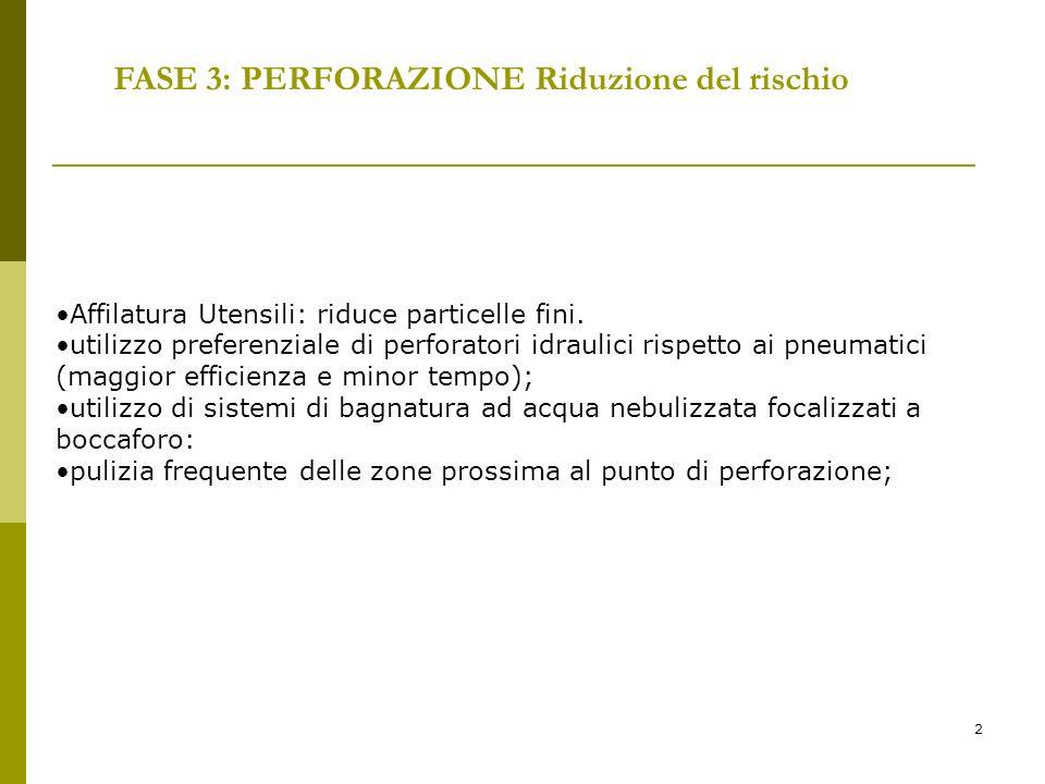 2 Affilatura Utensili: riduce particelle fini. utilizzo preferenziale di perforatori idraulici rispetto ai pneumatici (maggior efficienza e minor temp
