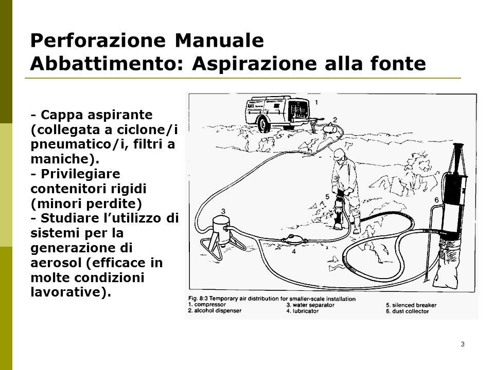 3 Perforazione Manuale Abbattimento: Aspirazione alla fonte - Cappa aspirante (collegata a ciclone/i pneumatico/i, filtri a maniche). - Privilegiare c