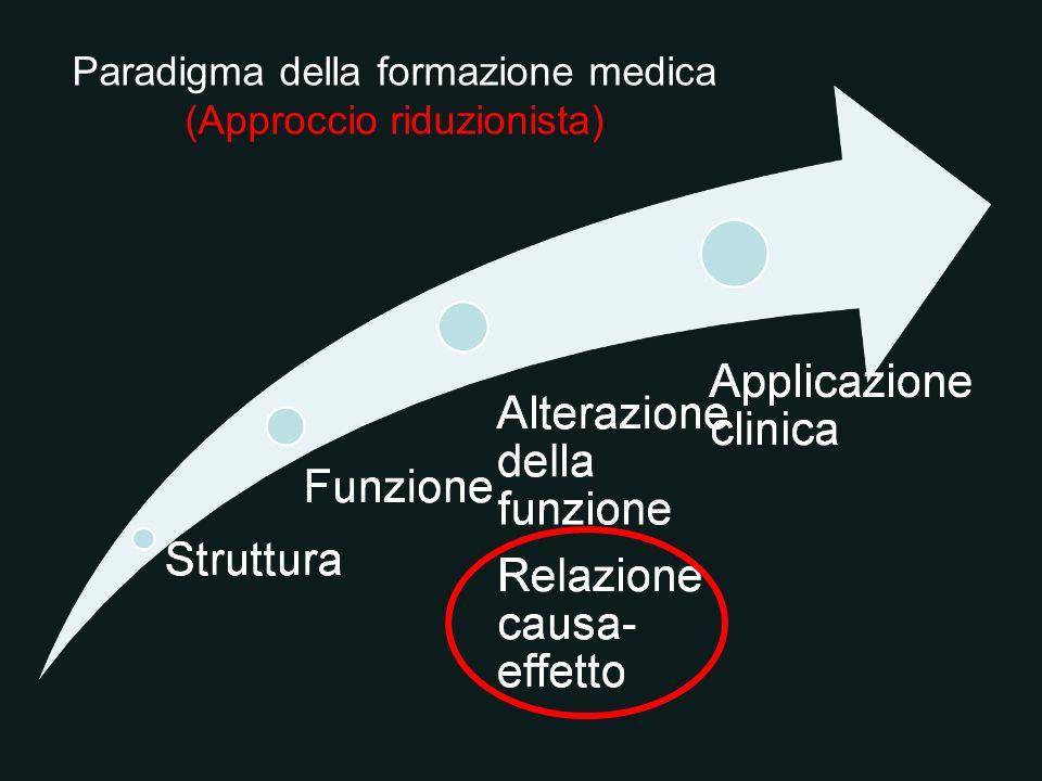 Paradigma della formazione medica (Approccio riduzionista)