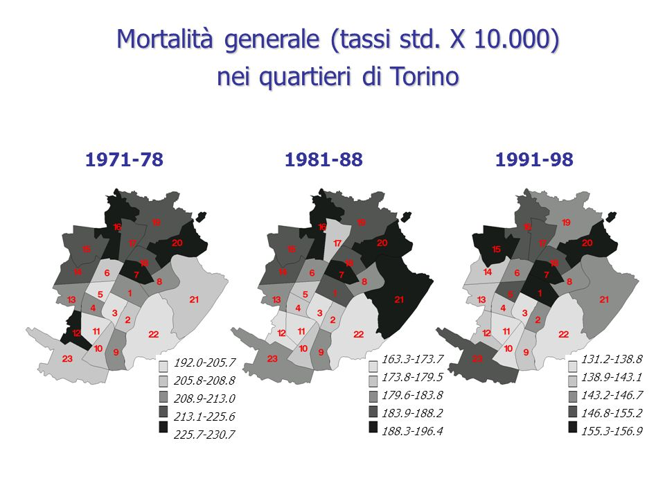Mortalità generale (tassi std.