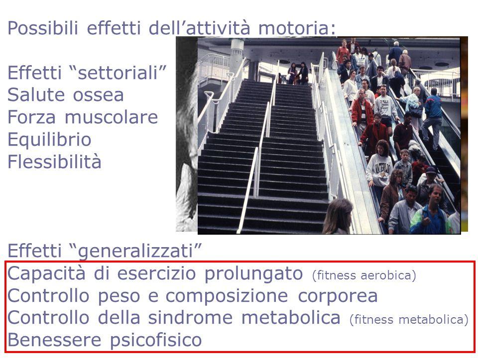 LARM livelli di assunzione raccomandati di MOVIMENTO VOLUME di MOVIMENTO = VITAL SIGN ACSMs Exercise is Medicine, 2009