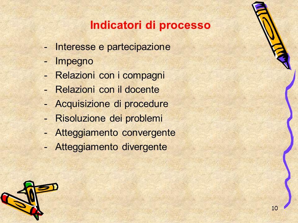 10 Indicatori di processo -Interesse e partecipazione -Impegno -Relazioni con i compagni -Relazioni con il docente -Acquisizione di procedure -Risoluz