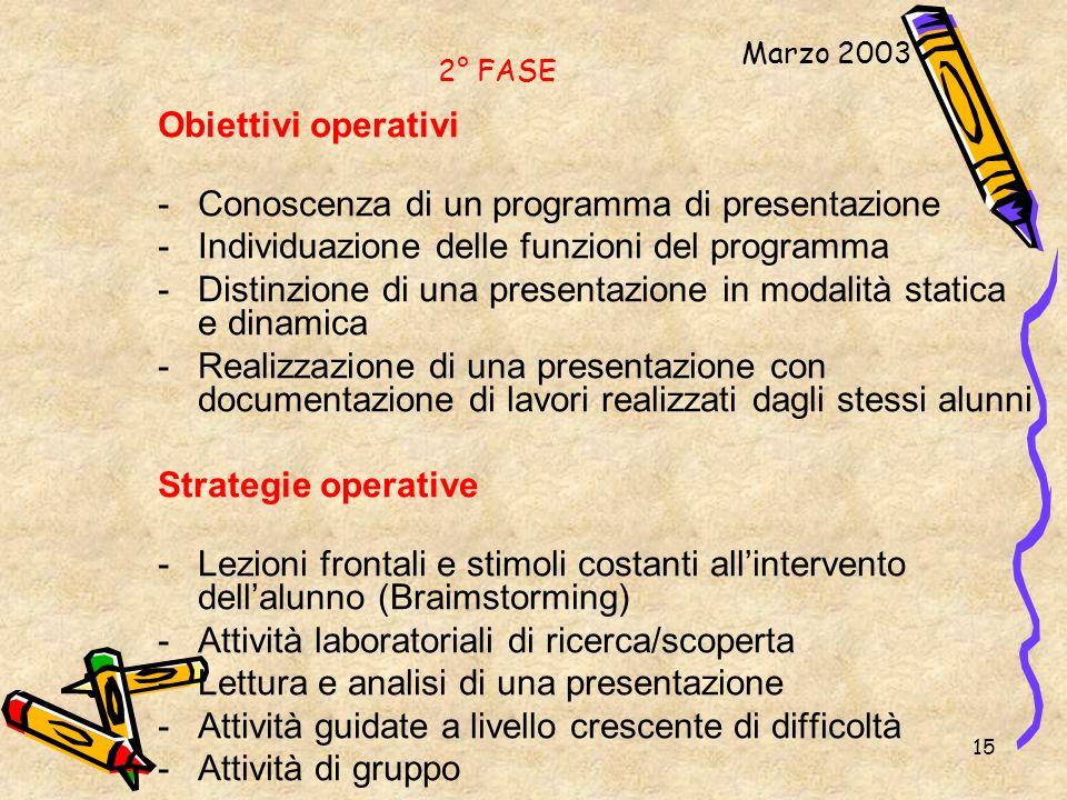 15 2° FASE Obiettivi operativi -Conoscenza di un programma di presentazione -Individuazione delle funzioni del programma -Distinzione di una presentaz