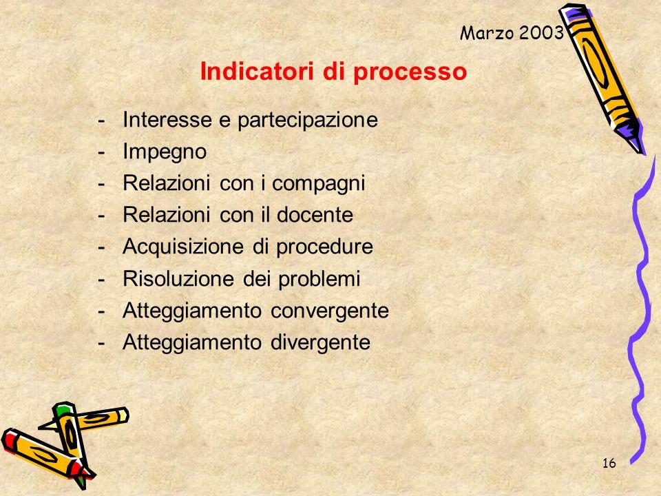16 Indicatori di processo -Interesse e partecipazione -Impegno -Relazioni con i compagni -Relazioni con il docente -Acquisizione di procedure -Risoluz