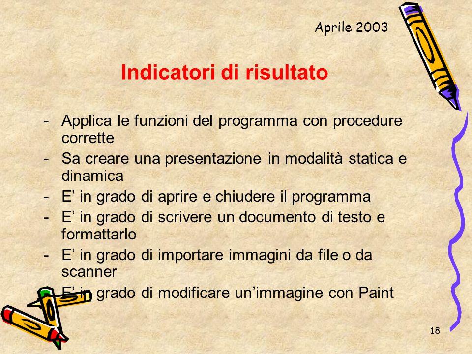 18 Indicatori di risultato -Applica le funzioni del programma con procedure corrette -Sa creare una presentazione in modalità statica e dinamica -E in