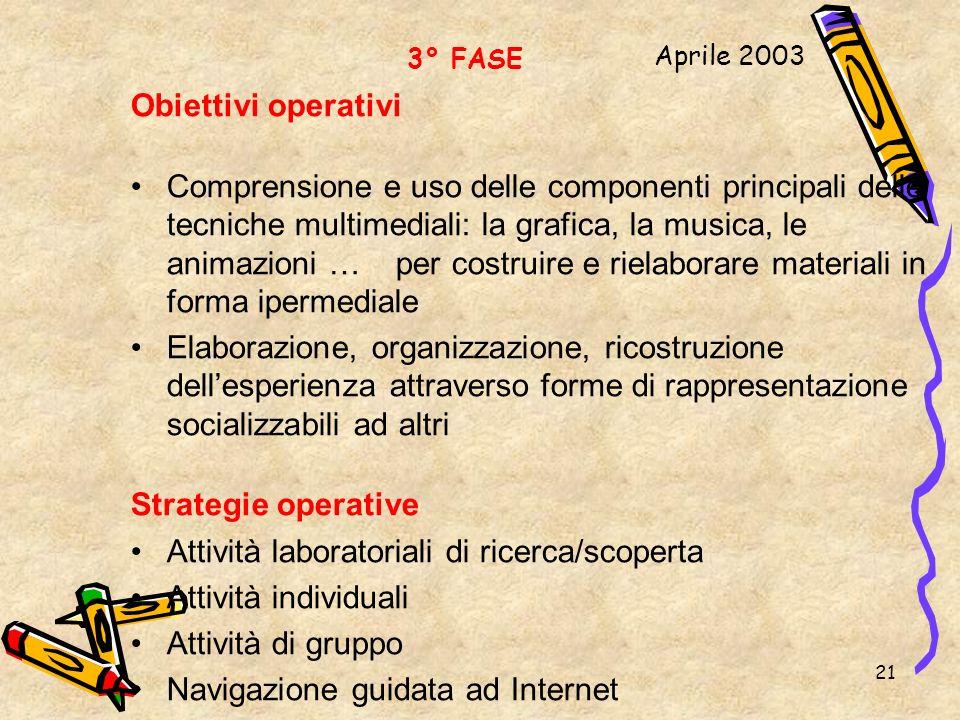21 3° FASE Aprile 2003 Obiettivi operativi Comprensione e uso delle componenti principali delle tecniche multimediali: la grafica, la musica, le anima