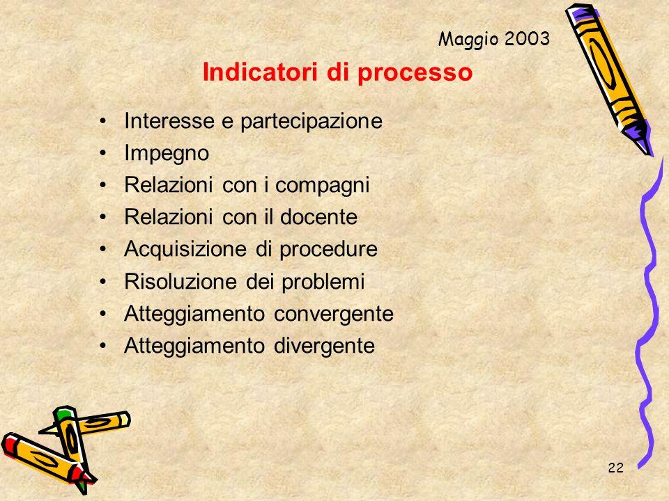 22 Maggio 2003 Indicatori di processo Interesse e partecipazione Impegno Relazioni con i compagni Relazioni con il docente Acquisizione di procedure R