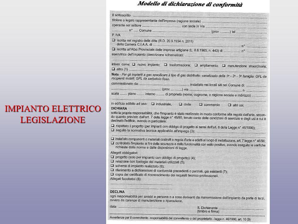 IMPIANTO ELETTRICO - LEGISLAZIONE GARANTISCE LUTENTE ALLUTILIZZO DI UN IMPIANTO SICURO E CONFORME ALLA LEGGE GARANTISCE LUTENTE ALLUTILIZZO DI UN IMPIANTO SICURO E CONFORME ALLA LEGGE DESPONSORIZZA IL PROPRIETARIO IN CASO DI INCIDENTE DESPONSORIZZA IL PROPRIETARIO IN CASO DI INCIDENTE DESPONSORIZZA IL PROPRIETARIO IN CASO DI CESSIONE O LOCAZIONE DELLIMMOBILE DESPONSORIZZA IL PROPRIETARIO IN CASO DI CESSIONE O LOCAZIONE DELLIMMOBILE EVITA SANZIONI DA PARTE DELLE AUTORITA EVITA SANZIONI DA PARTE DELLE AUTORITA IN CASO DI IMPIANTI REALIZZATI PRIMA DEL 1990 SU RESPONSABILITA DEL PROPRIETARIO POTRA ESSERE REDATTO DA UN TECNICO QUALIFICATO UNCERTIFICATO DI RISPONDENZA AI REQUISITI MINIMI DI SICUREZZA STABILITI DALLA LEGGE (D.M.