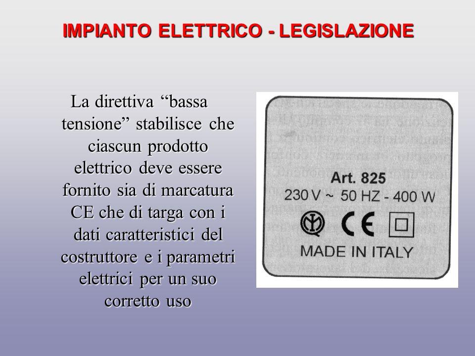 IMPIANTO ELETTRICO - LEGISLAZIONE Tutto il materiale elettrico immesso in commercio deve portare la marcatura CE.