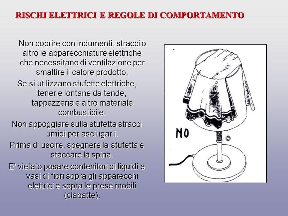 RISCHI ELETTRICI E REGOLE DI COMPORTAMENTO RISCHI ELETTRICI E REGOLE DI COMPORTAMENTO Evitare assolutamente di toccare con le mani nude i cocci delle lampade fluorescenti (neon).