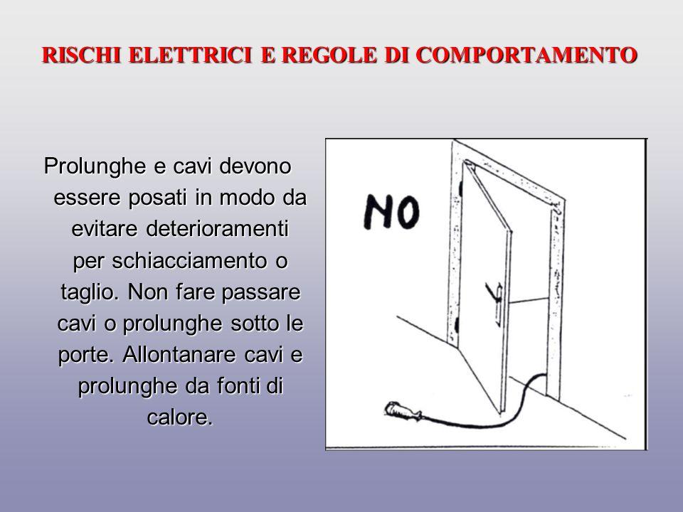 RISCHI ELETTRICI E REGOLE DI COMPORTAMENTO Non coprire con indumenti, stracci o altro le apparecchiature elettriche che necessitano di ventilazione per smaltire il calore prodotto.