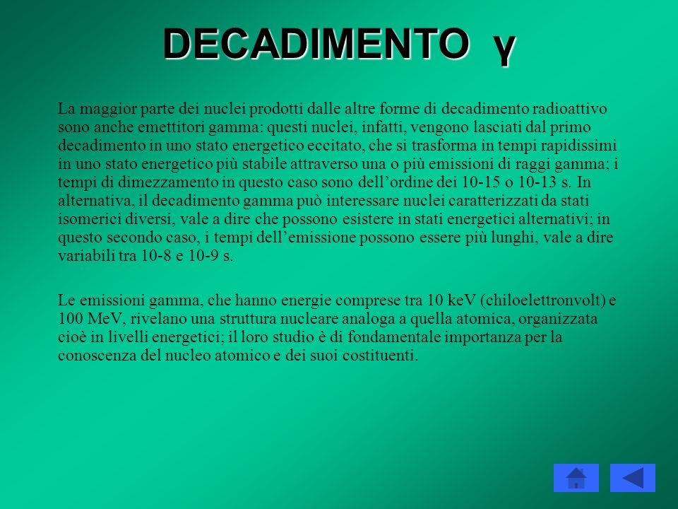 DECADIMENTO γ Decadimento gamma Forma di radioattività che consiste nellemissione di radiazione elettromagnetica ad alta energia da parte di un nucleo