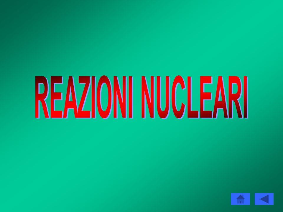 DECADIMENTO γ Il decadimento gamma è una forma di radioattività che comporta l'emissione di radiazione elettromagnetica ad alta energia da parte di un