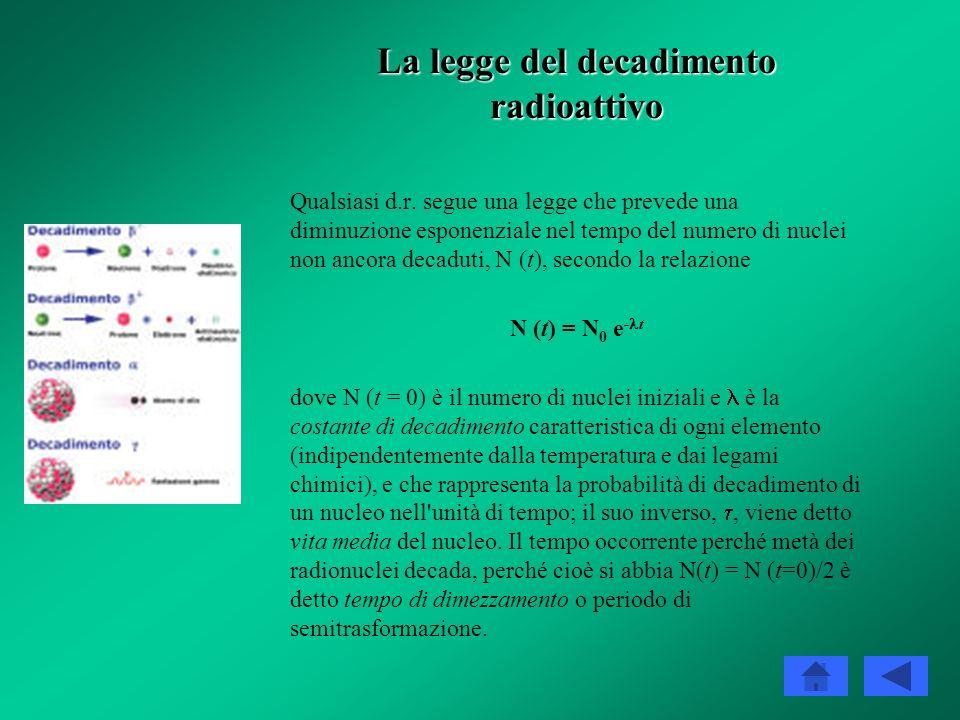 La legge del decadimento radioattivo Qualsiasi d.r.