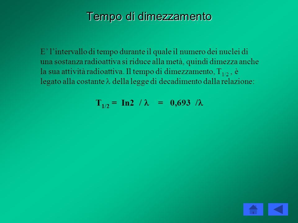 La legge del decadimento radioattivo Qualsiasi d.r. segue una legge che prevede una diminuzione esponenziale nel tempo del numero di nuclei non ancora