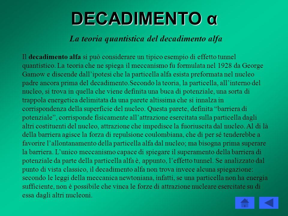 DECADIMENTO γ Il decadimento gamma è una forma di radioattività che comporta l emissione di radiazione elettromagnetica ad alta energia da parte di un nucleo instabile.