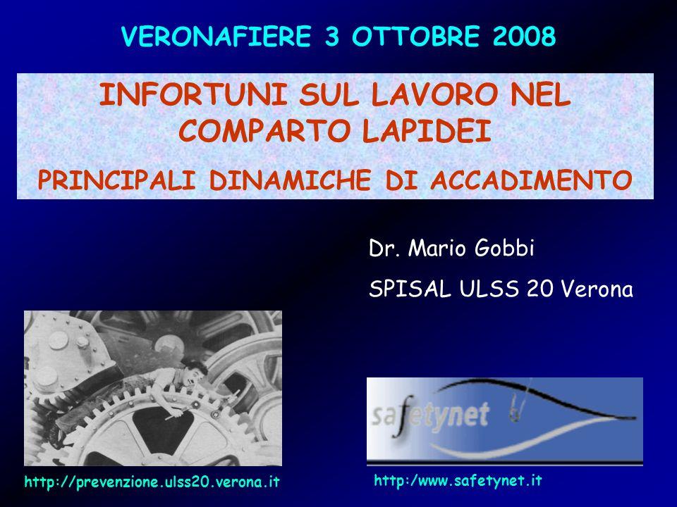 VERONAFIERE 3 OTTOBRE 2008 INFORTUNI SUL LAVORO NEL COMPARTO LAPIDEI PRINCIPALI DINAMICHE DI ACCADIMENTO http:/www.safetynet.it Dr.