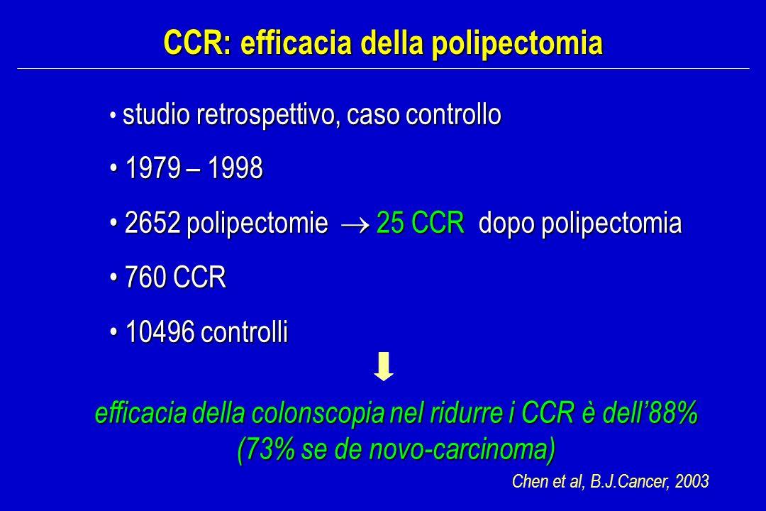 CCR: efficacia della polipectomia studio retrospettivo, caso controllo 1979 – 1998 1979 – 1998 2652 polipectomie 25 CCR dopo polipectomia 2652 polipec