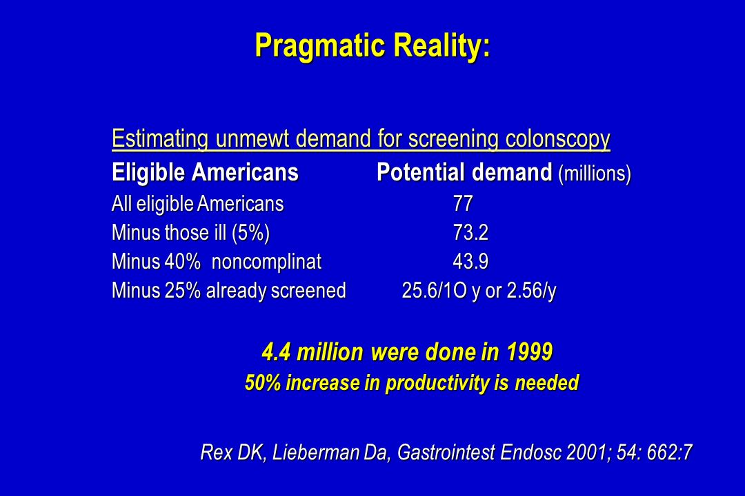 Pragmatic Reality: Estimating unmewt demand for screening colonscopy Eligible AmericansPotential demand (millions) All eligible Americans 77 Minus tho