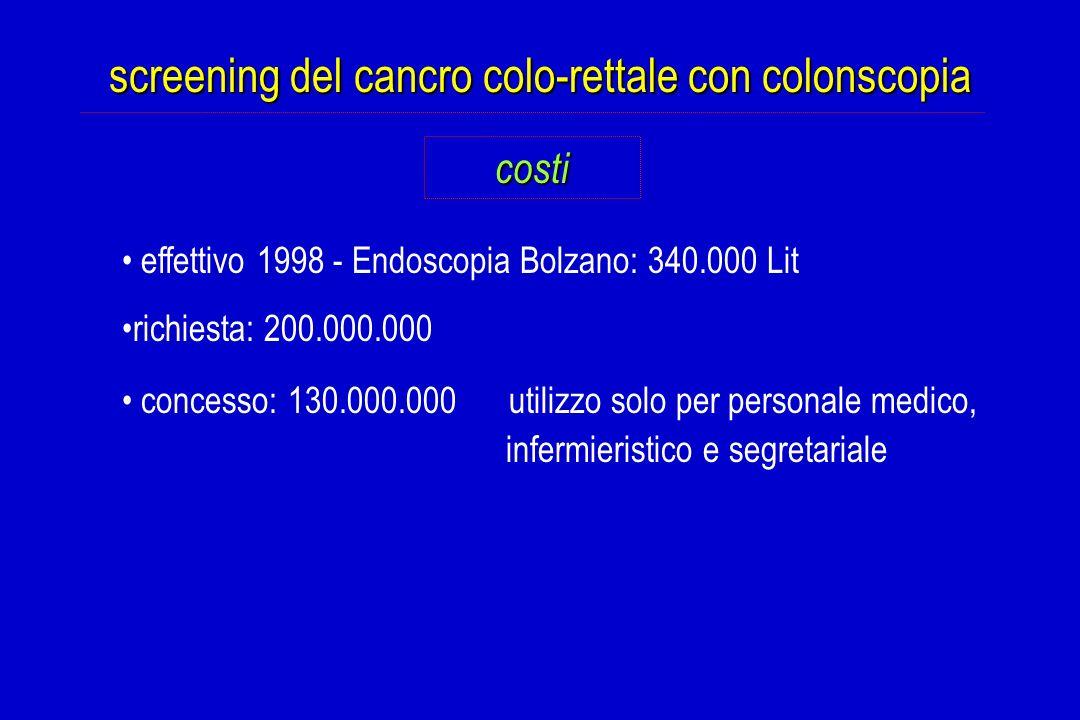 effettivo 1998 - Endoscopia Bolzano: 340.000 Lit richiesta: 200.000.000 concesso: 130.000.000 utilizzo solo per personale medico, infermieristico e se