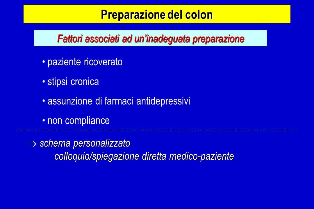 Preparazione del colon Fattori associati ad uninadeguata preparazione paziente ricoverato stipsi cronica assunzione di farmaci antidepressivi non comp