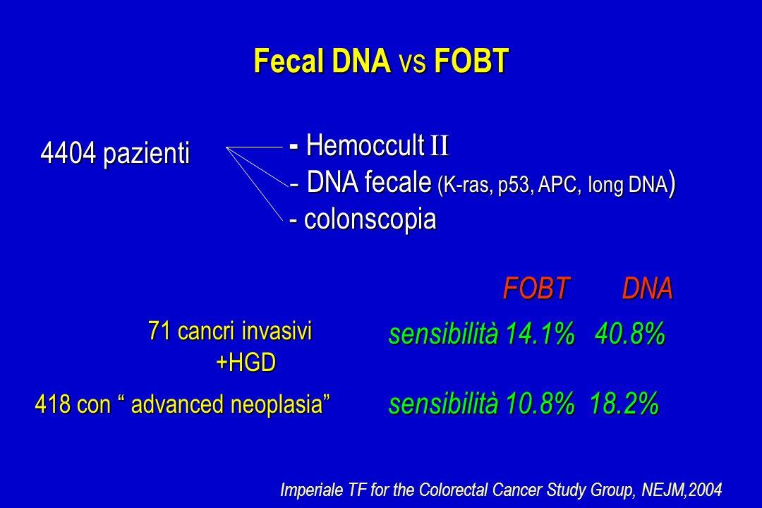Fecal DNA vs FOBT 4404 pazienti - Hemoccult II - DNA fecale (K-ras, p53, APC, long DNA ) - colonscopia 71 cancri invasivi +HGD FOBT DNA FOBT DNA sensi