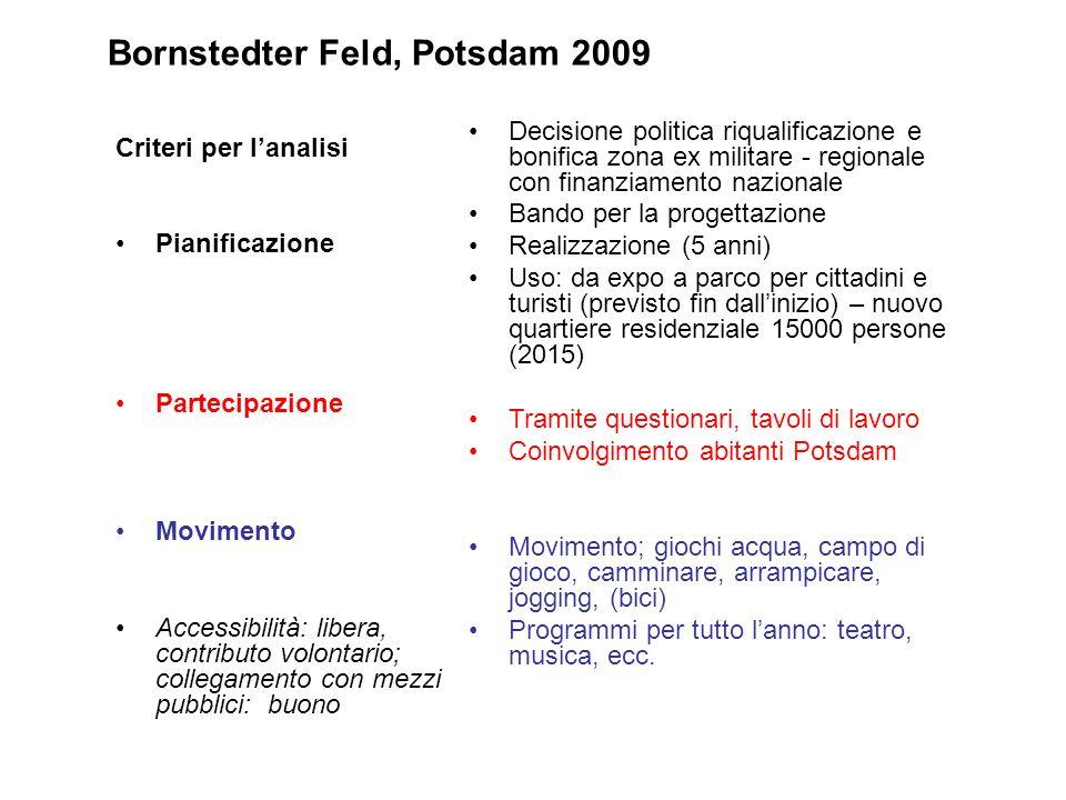 Bornstedter Feld, Potsdam 2009 Criteri per lanalisi Pianificazione Partecipazione Movimento Accessibilità: libera, contributo volontario; collegamento