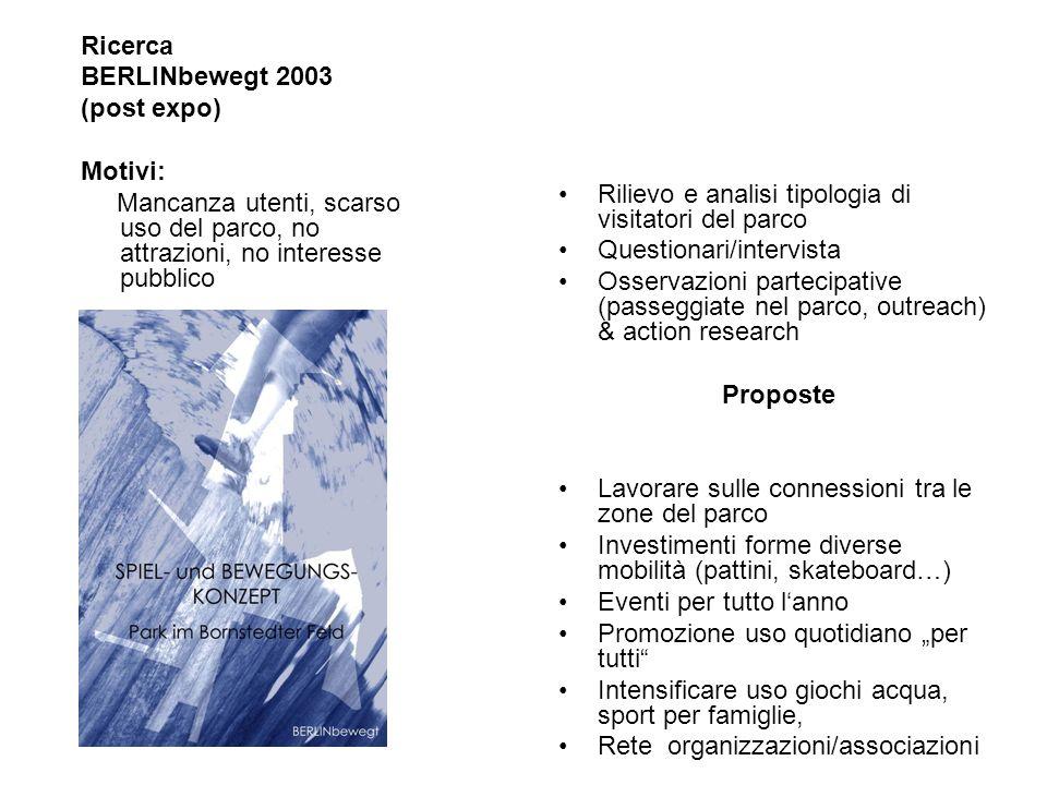 Ricerca BERLINbewegt 2003 (post expo) Motivi: Mancanza utenti, scarso uso del parco, no attrazioni, no interesse pubblico Rilievo e analisi tipologia
