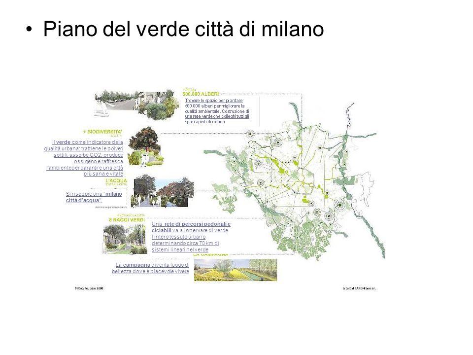 Piano del verde città di milano La campagna diventa luogo di bellezza dove è piacevole vivere Si riscopre una milano città dacqua, Una rete di percors