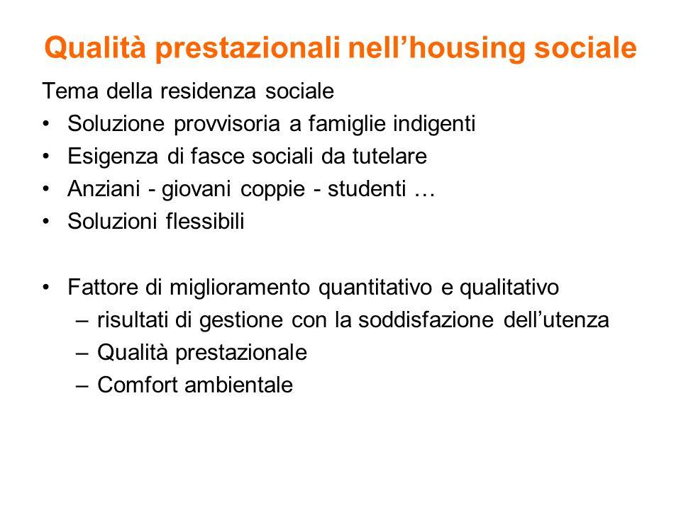 Qualità prestazionali nellhousing sociale Tema della residenza sociale Soluzione provvisoria a famiglie indigenti Esigenza di fasce sociali da tutelar