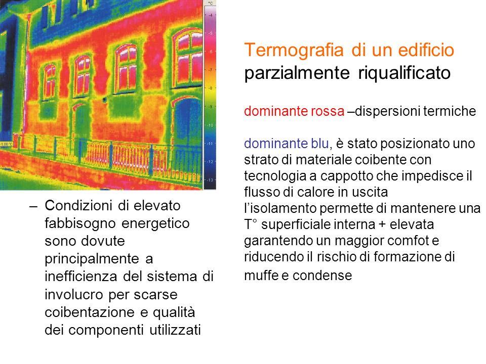 Termografia di un edificio parzialmente riqualificato dominante rossa –dispersioni termiche dominante blu, è stato posizionato uno strato di materiale
