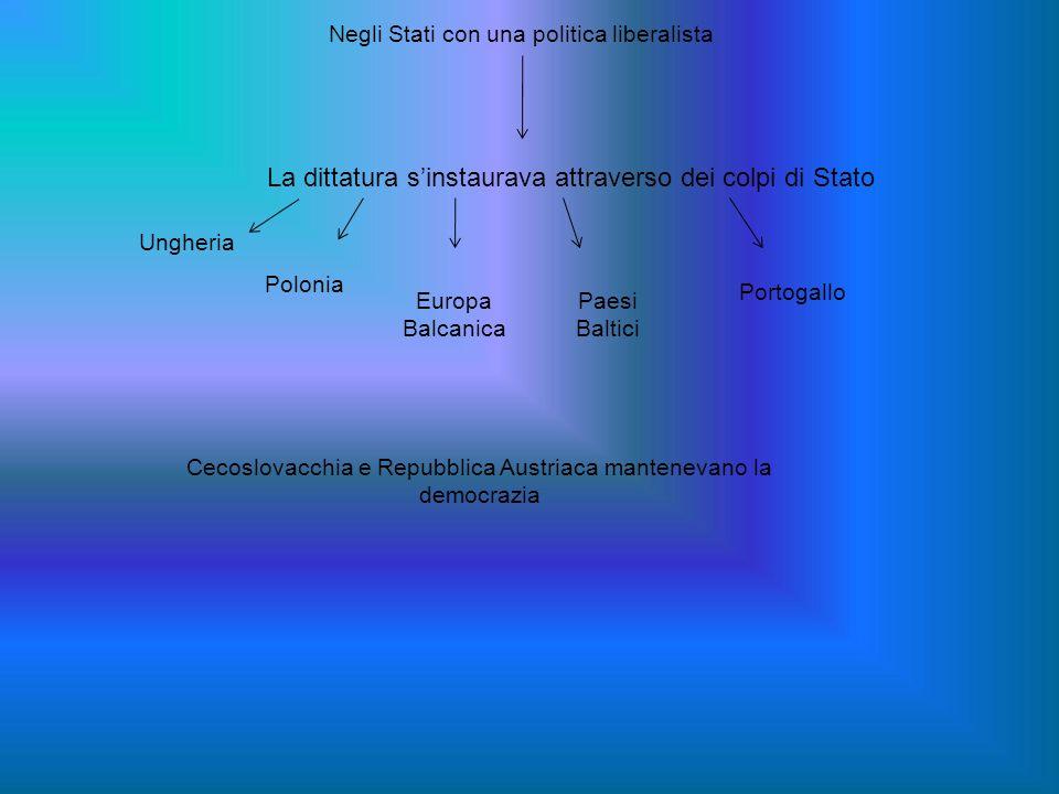 Negli Stati con una politica liberalista La dittatura sinstaurava attraverso dei colpi di Stato Ungheria Polonia Europa Balcanica Paesi Baltici Portog