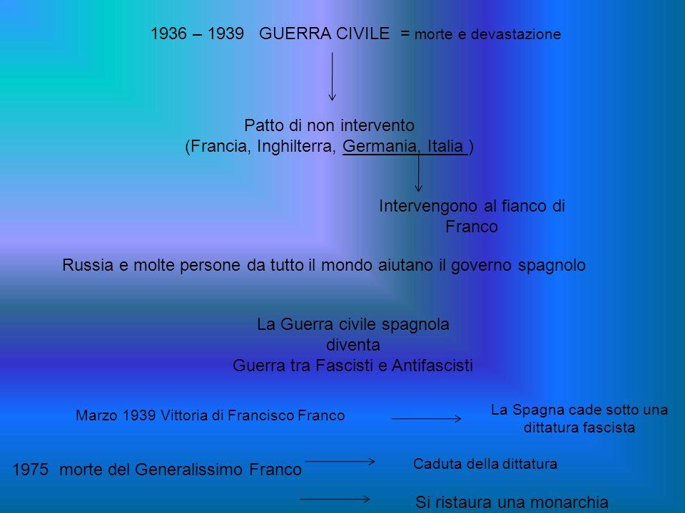 1936 – 1939 GUERRA CIVILE = morte e devastazione Patto di non intervento (Francia, Inghilterra, Germania, Italia ) Intervengono al fianco di Franco Ru