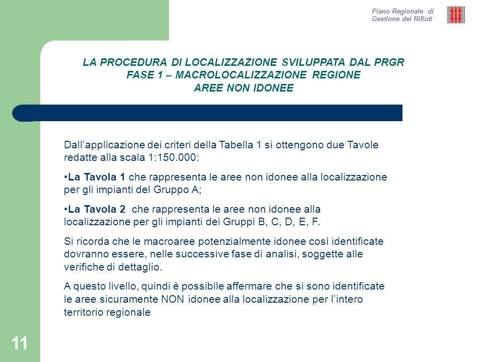 12 Piano Regionale di Gestione dei Rifiuti CARATTERI FISICI DEL TERRITORIO ALTIMETRIA (DLGS 42/04) Montagne – quota 1200 m s.l.m.(D.Lgs.