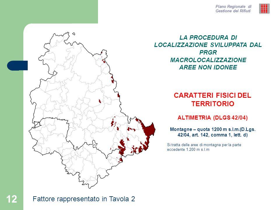 12 Piano Regionale di Gestione dei Rifiuti CARATTERI FISICI DEL TERRITORIO ALTIMETRIA (DLGS 42/04) Montagne – quota 1200 m s.l.m.(D.Lgs. 42/04, art. 1