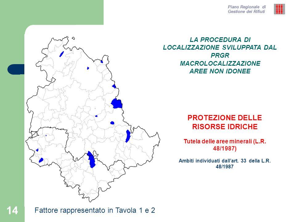 14 Piano Regionale di Gestione dei Rifiuti PROTEZIONE DELLE RISORSE IDRICHE Tutela delle aree minerali (L.R. 48/1987) Ambiti individuati dallart. 33 d