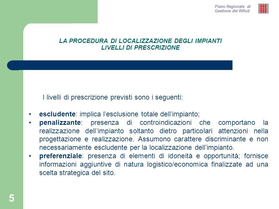 5 LA PROCEDURA DI LOCALIZZAZIONE DEGLI IMPIANTI LIVELLI DI PRESCRIZIONE I livelli di prescrizione previsti sono i seguenti: escludente: implica lesclu