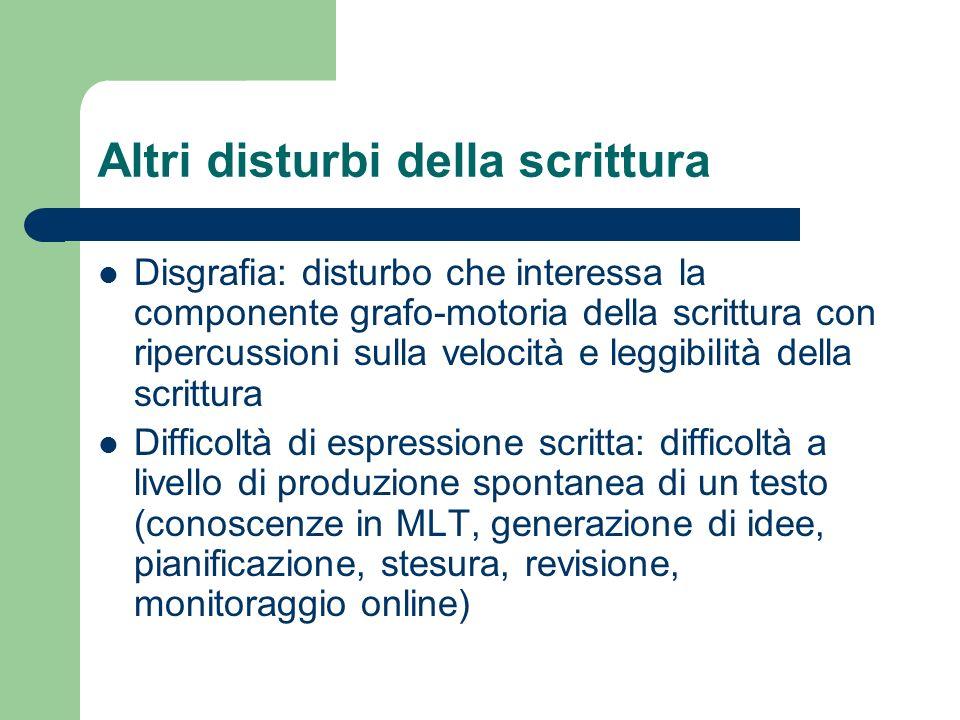 Altri disturbi della scrittura Disgrafia: disturbo che interessa la componente grafo-motoria della scrittura con ripercussioni sulla velocità e leggib