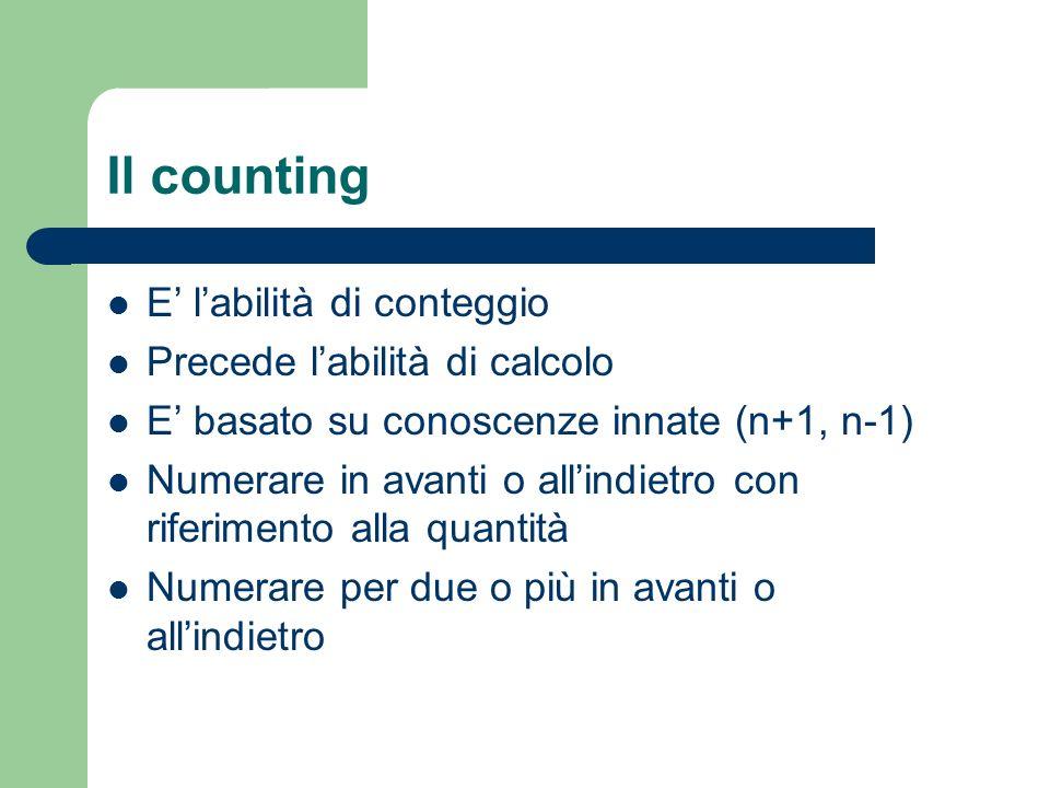 Il counting E labilità di conteggio Precede labilità di calcolo E basato su conoscenze innate (n+1, n-1) Numerare in avanti o allindietro con riferimento alla quantità Numerare per due o più in avanti o allindietro