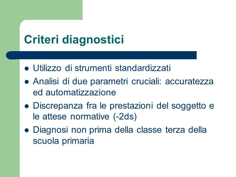 Criteri diagnostici Utilizzo di strumenti standardizzati Analisi di due parametri cruciali: accuratezza ed automatizzazione Discrepanza fra le prestazioni del soggetto e le attese normative (-2ds) Diagnosi non prima della classe terza della scuola primaria