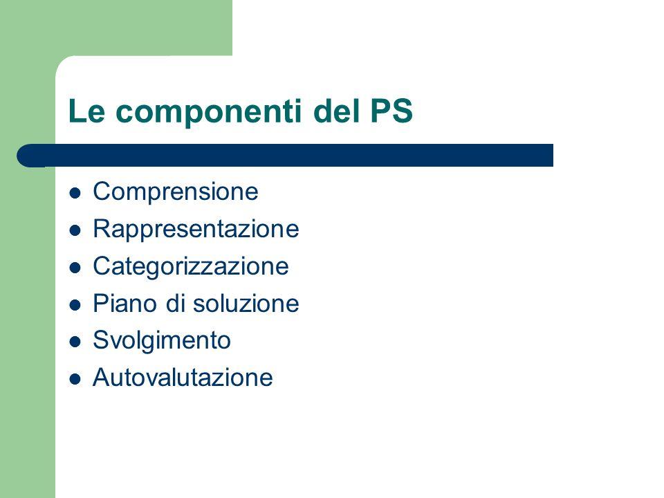 Le componenti del PS Comprensione Rappresentazione Categorizzazione Piano di soluzione Svolgimento Autovalutazione