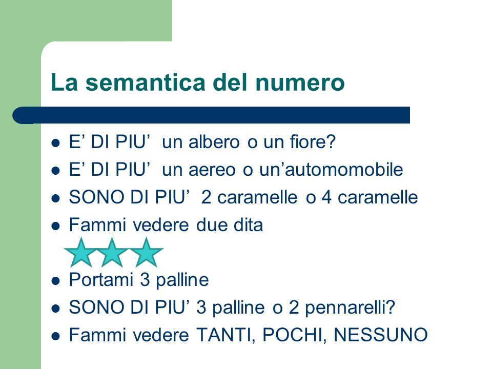 La semantica del numero E DI PIU un albero o un fiore.