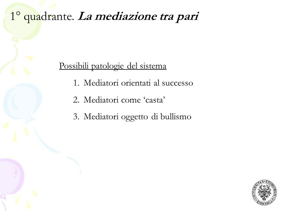 Possibili patologie del sistema 1.Mediatori orientati al successo 2.Mediatori come casta 3.Mediatori oggetto di bullismo