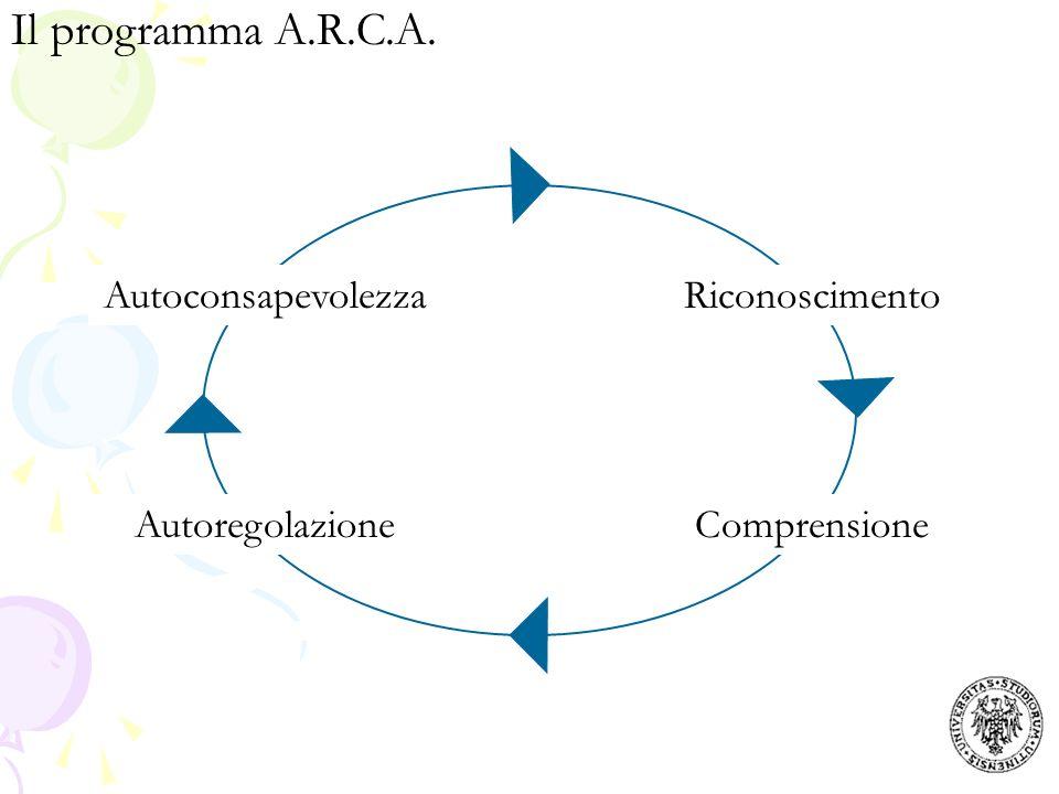 Il programma A.R.C.A. AutoconsapevolezzaRiconoscimento AutoregolazioneComprensione