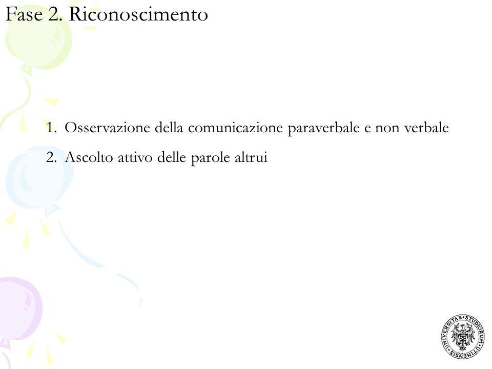 Fase 2. Riconoscimento 1.Osservazione della comunicazione paraverbale e non verbale 2.Ascolto attivo delle parole altrui